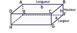 volume d'un parallélépipède rectangle